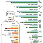 Comparatif magasin d alimentation